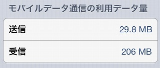 iphone-data