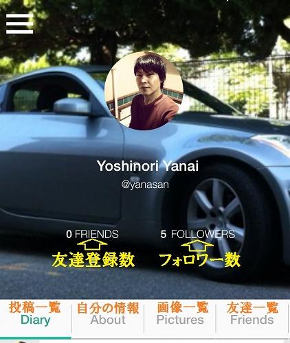 Tsuプロフィール画面