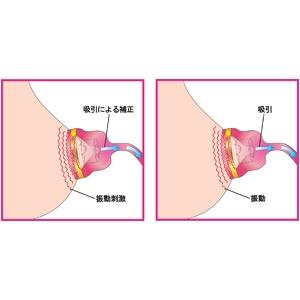乳首吸引の使い方イメージ